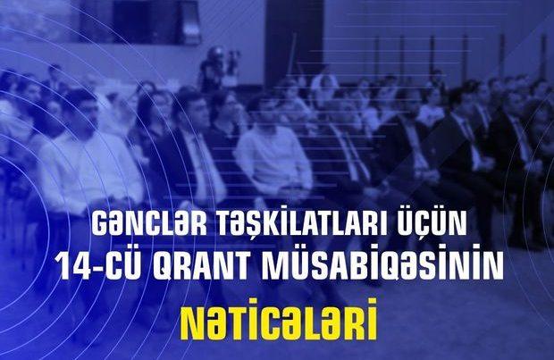 Gənclər Fondu gənclər təşkilatları üçün 14-cü qrant müsabiqəsinin nəticələrini elan etdi
